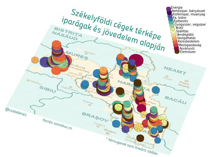 Székelyföldi cégek térképe iparágak és jövedelem alapján