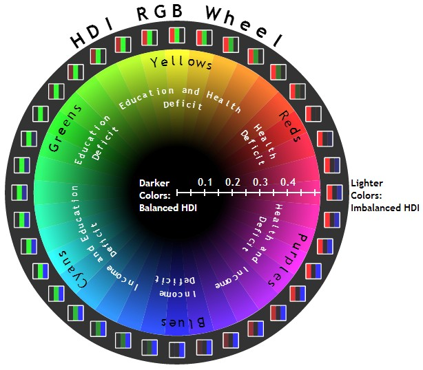 RGB HDI Color Wheel
