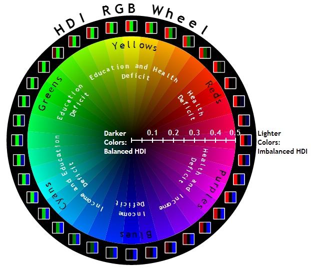 HDI RGB