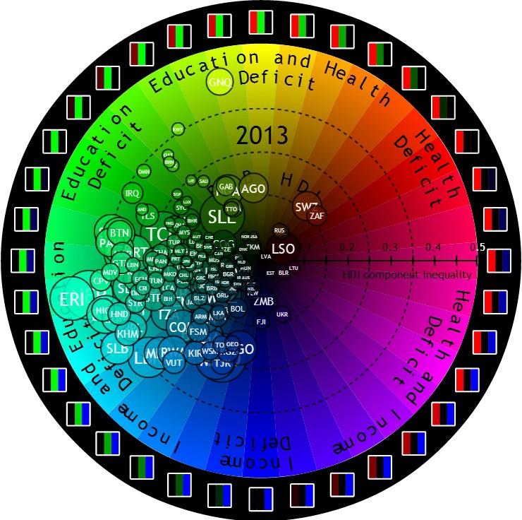 RGB HDI 2013