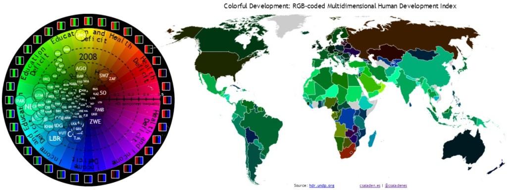 Colorful Development: Dynamic RGB HDI