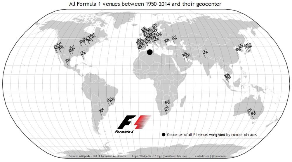 All F1 venues