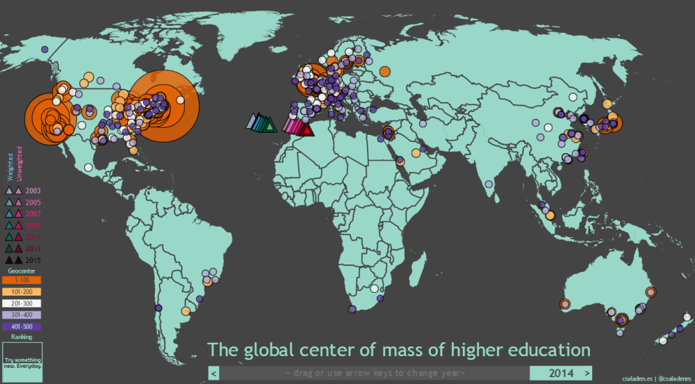 The global center of mass of higher education: university rankings mapped