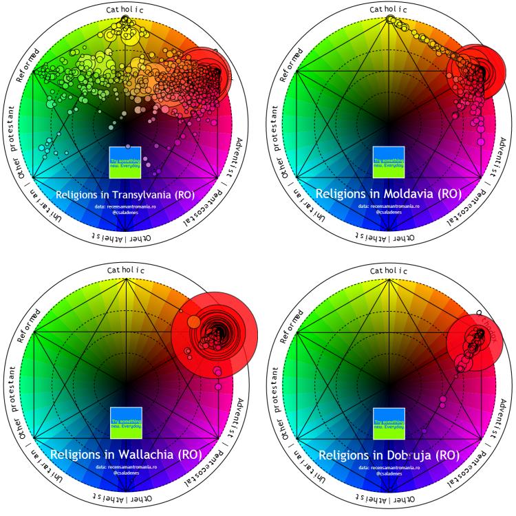 Religions of Romanian Regions Colorwheel